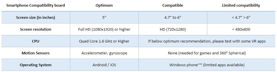 archos vr compatibilidad (1)