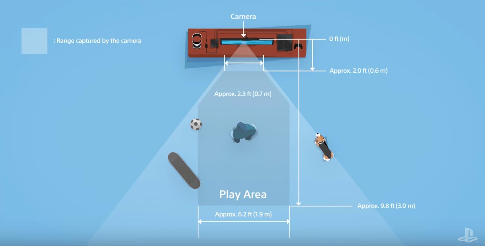 zona-juego-playstation-vr